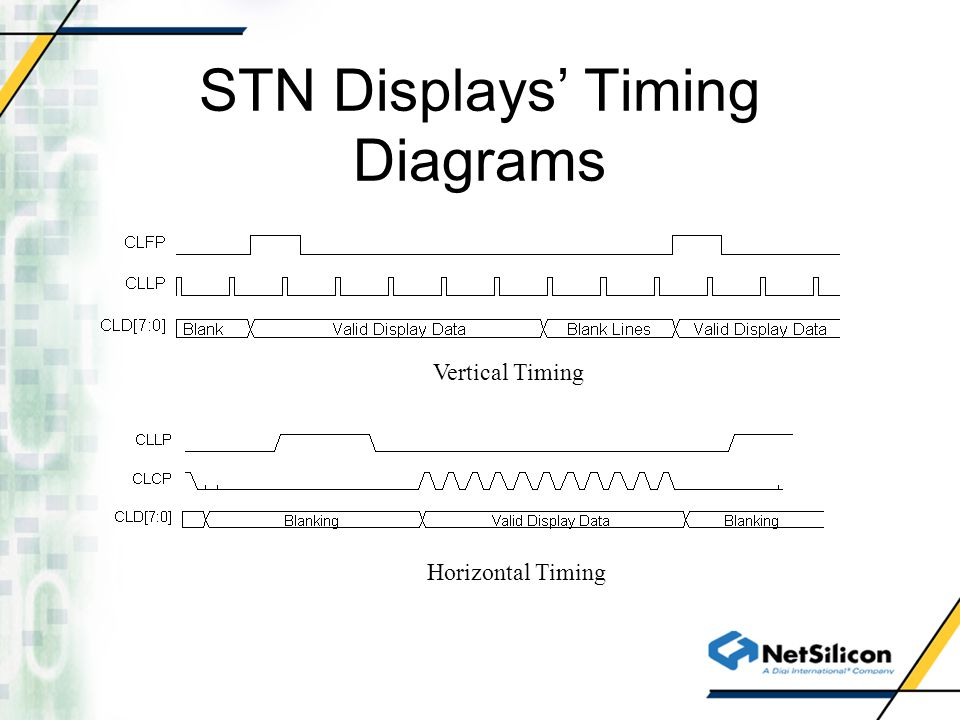 STN Displays' Timing Diagrams