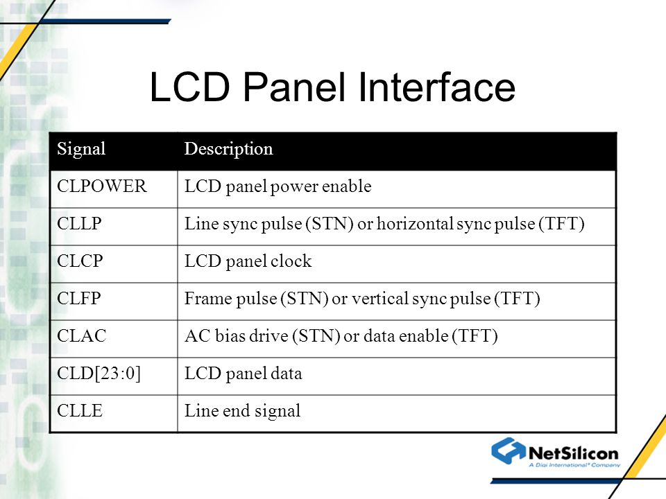 LCD Panel Interface Signal Description CLPOWER LCD panel power enable
