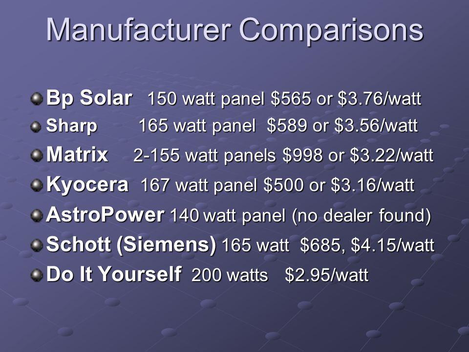 Manufacturer Comparisons