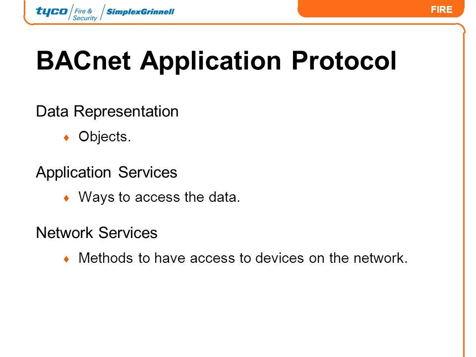 BACnet Application Protocol