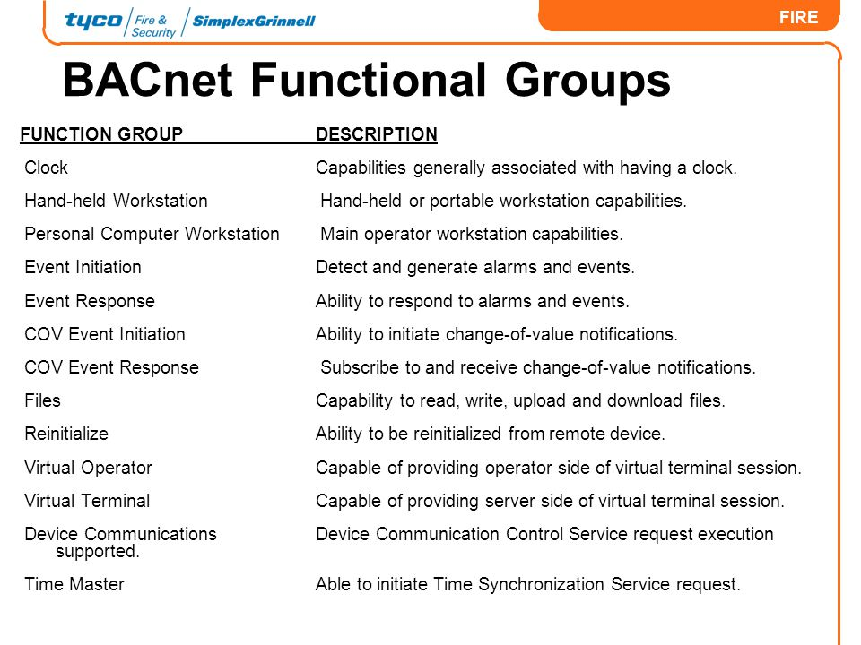 BACnet Functional Groups