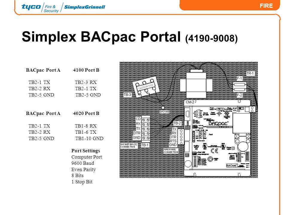 Simplex BACpac Portal (4190-9008)