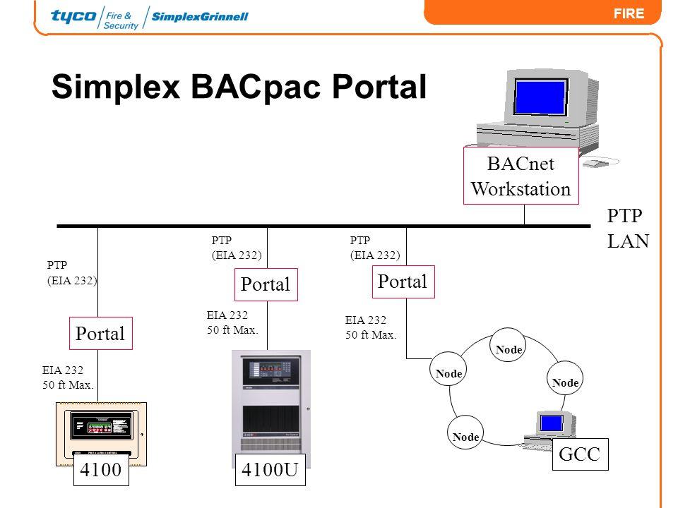 Simplex BACpac Portal BACnet Workstation PTP LAN Portal Portal Portal