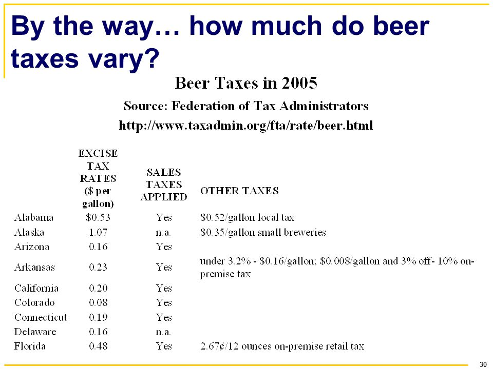 By the way… how much do beer taxes vary