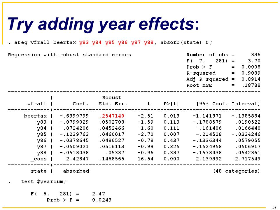 Try adding year effects: