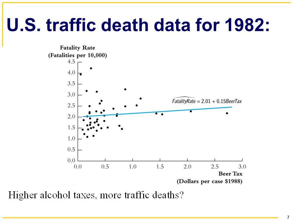 U.S. traffic death data for 1982: