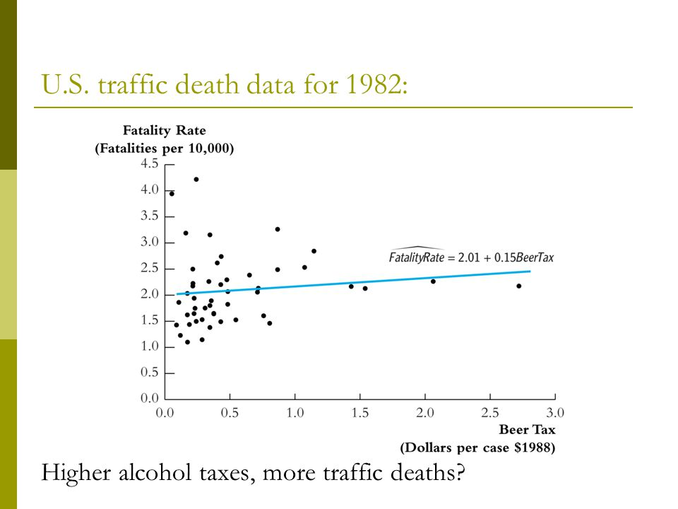 U.S. traffic death data for 1982: