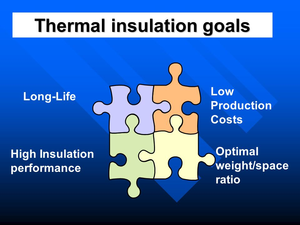 Thermal insulation goals