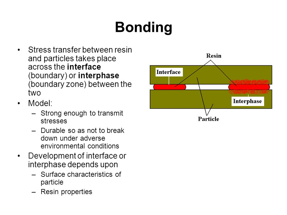 Bonding Stress transfer between resin and particles takes place across the interface (boundary) or interphase (boundary zone) between the two.