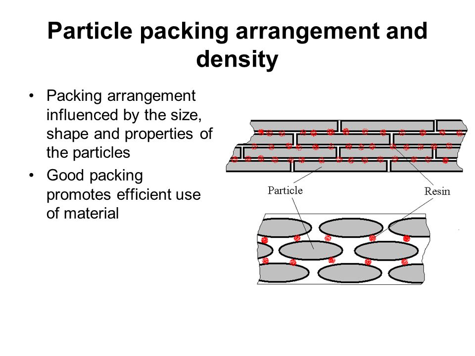 Particle packing arrangement and density