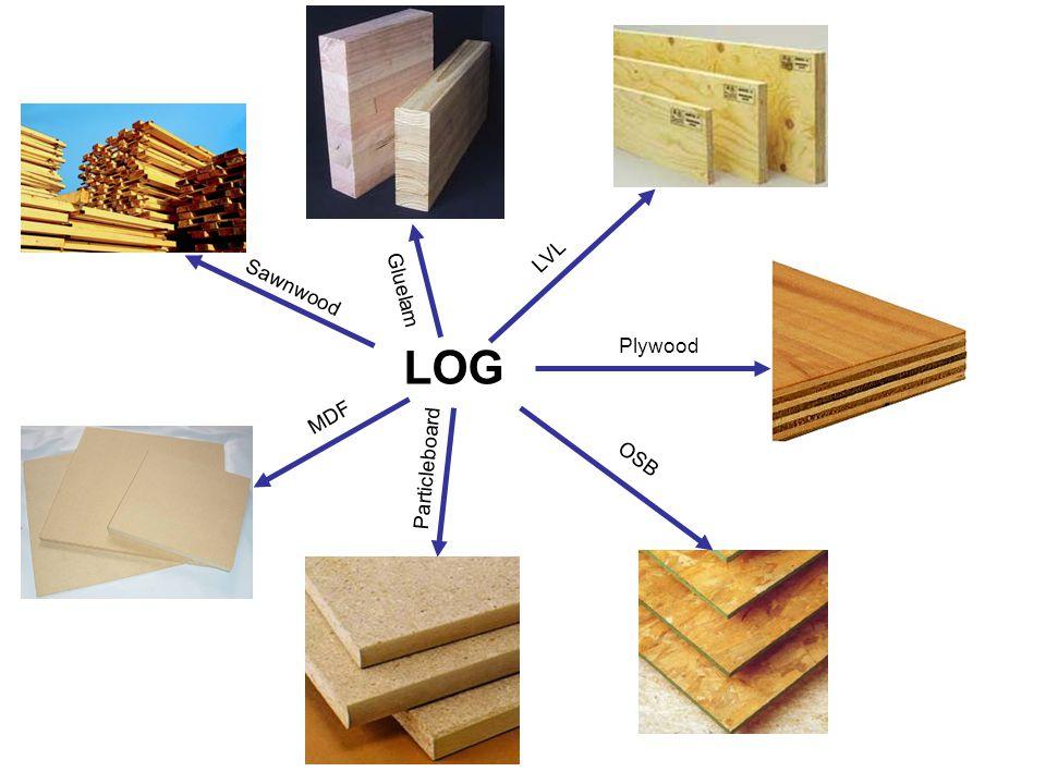 LVL Sawnwood Gluelam LOG Plywood MDF OSB Particleboard