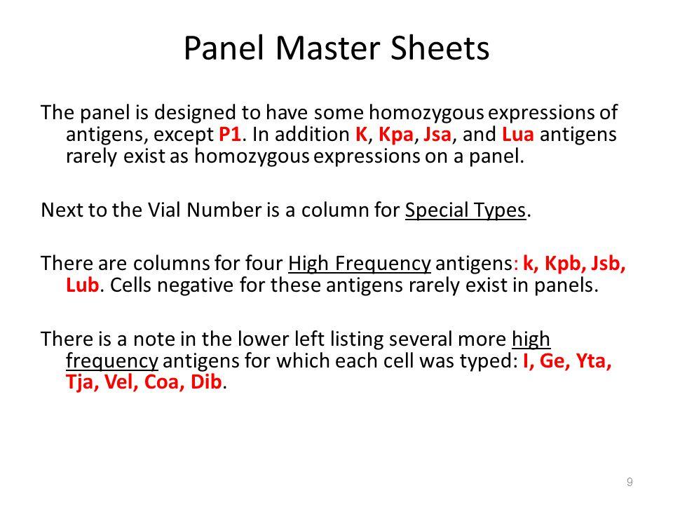 Panel Master Sheets