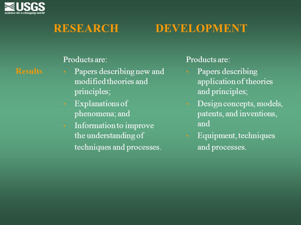RESEARCH DEVELOPMENT Products are: