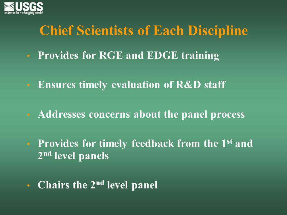 Chief Scientists of Each Discipline