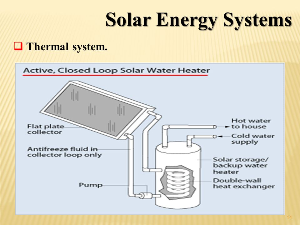 Solar Energy Systems Thermal system.