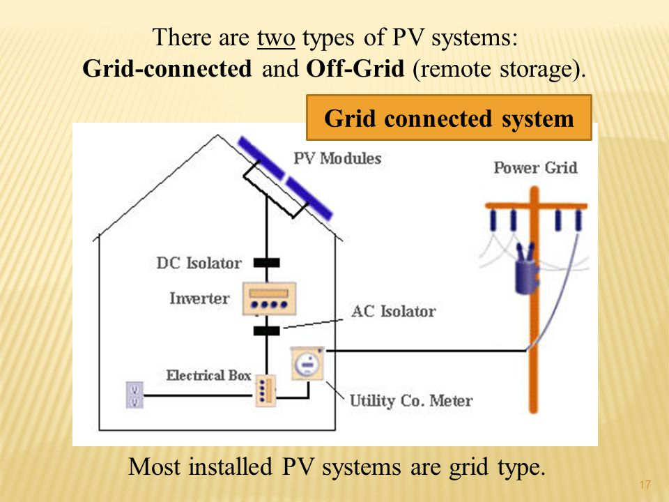 There are two types of PV systems: