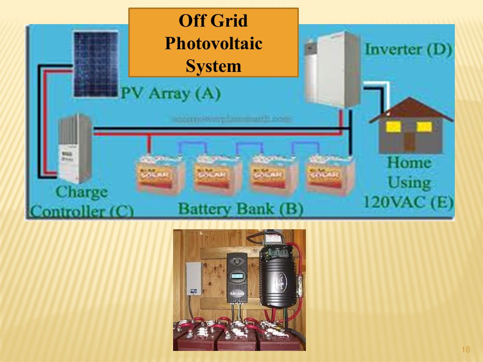 Off Grid Photovoltaic System