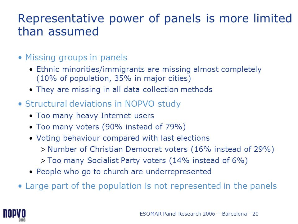 Representative power of panels is more limited than assumed