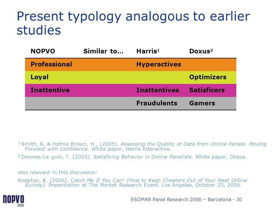 Present typology analogous to earlier studies