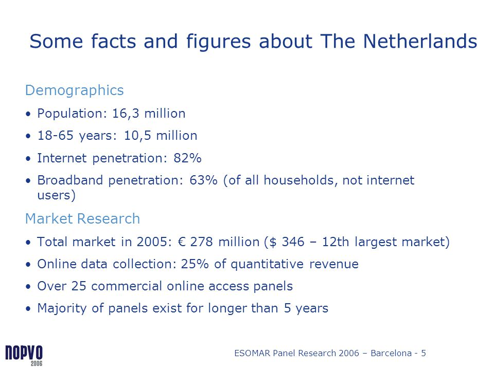 Some facts and figures about The Netherlands