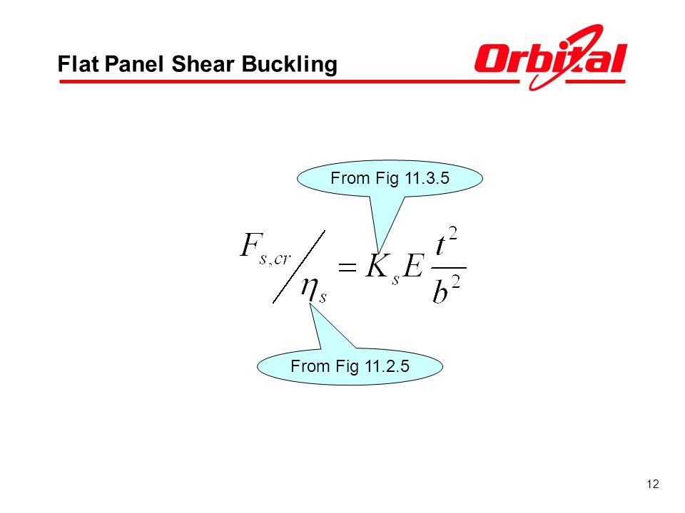 Flat Panel Shear Buckling