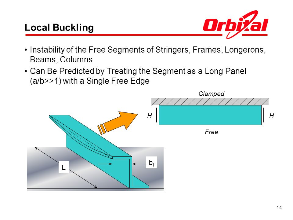 Local Buckling Instability of the Free Segments of Stringers, Frames, Longerons, Beams, Columns.