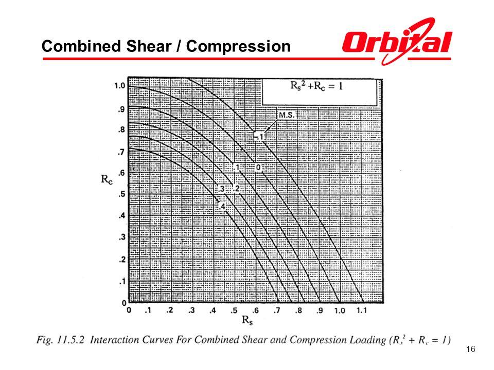 Combined Shear / Compression