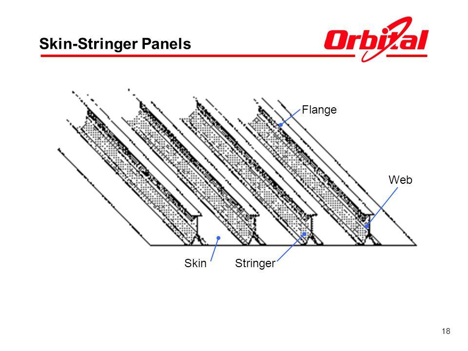 Skin-Stringer Panels Flange Web Skin Stringer