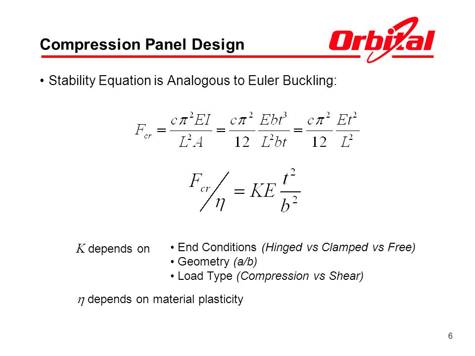Compression Panel Design