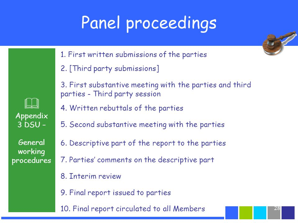 Panel proceedings  1. First written submissions of the parties
