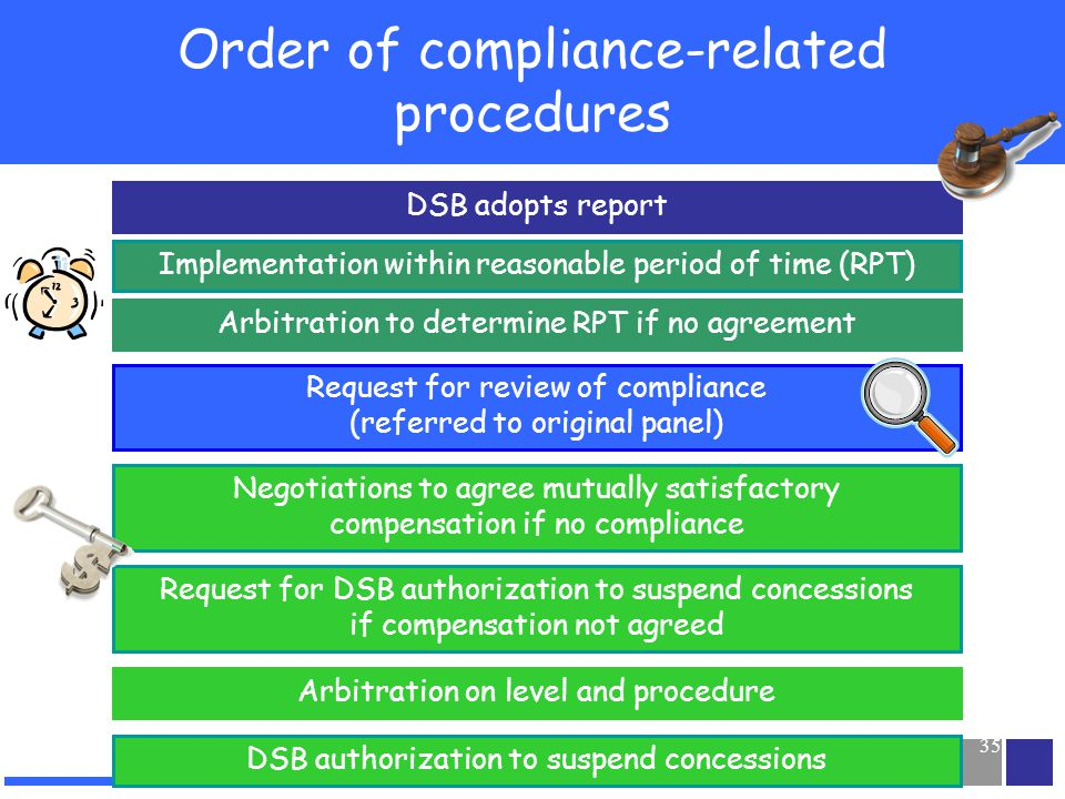 Order of compliance-related procedures