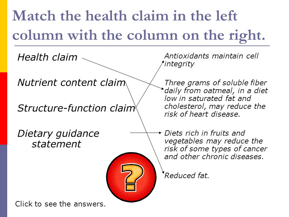 Match the health claim in the left column with the column on the right.