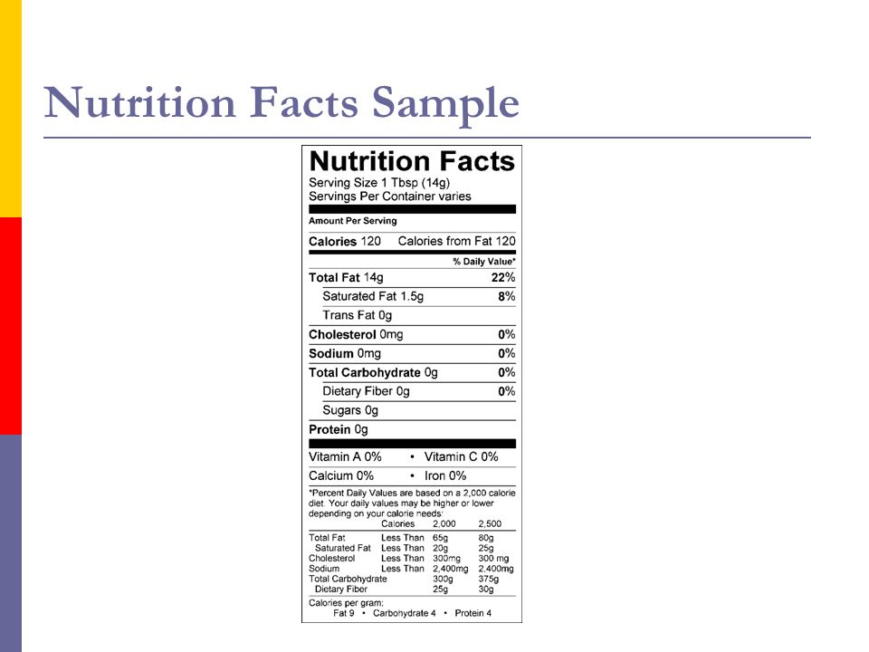 Nutrition Facts Sample