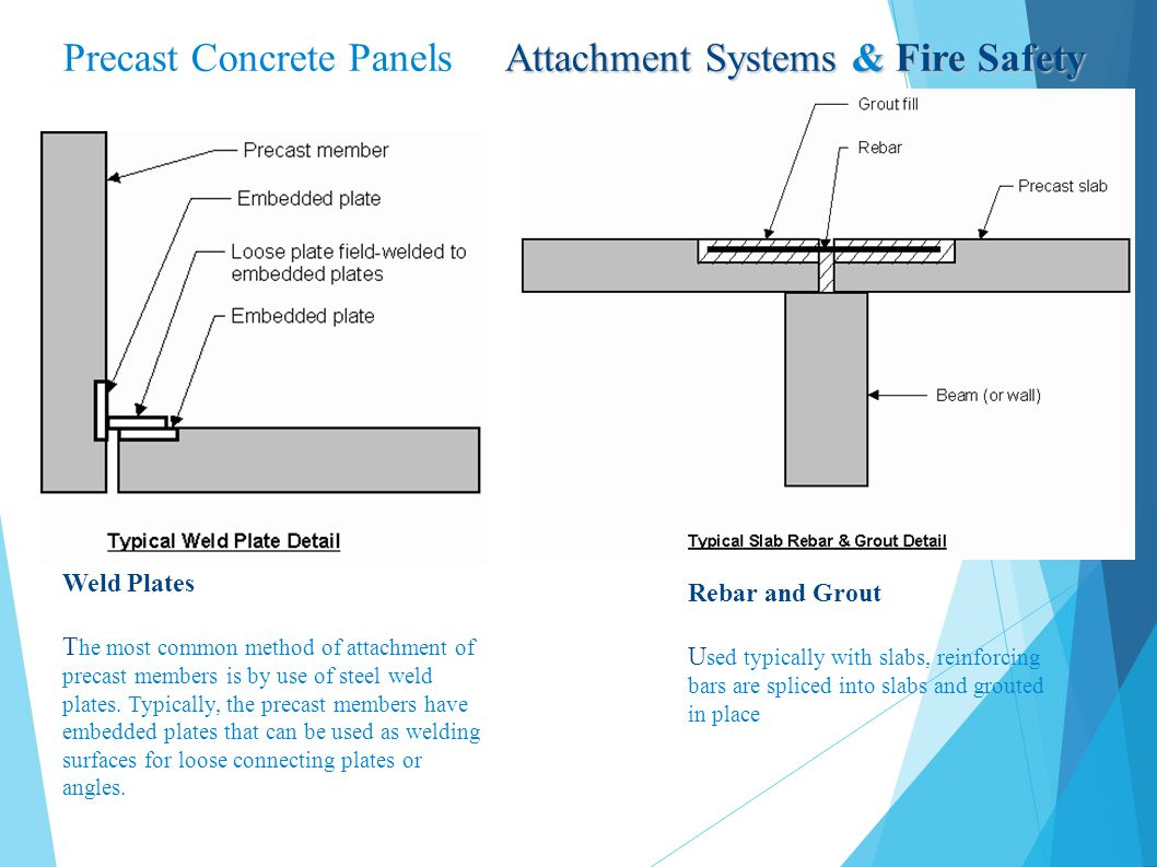 Precast Concrete Panels Attachment Systems & Fire Safety