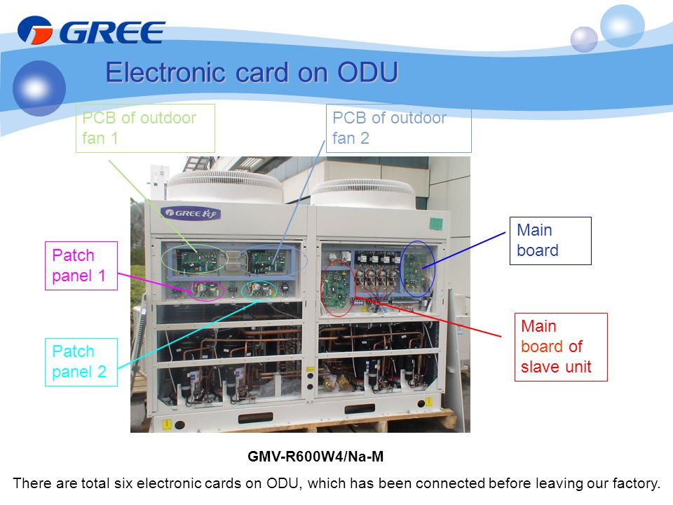Electronic card on ODU Main board Main board of slave unit