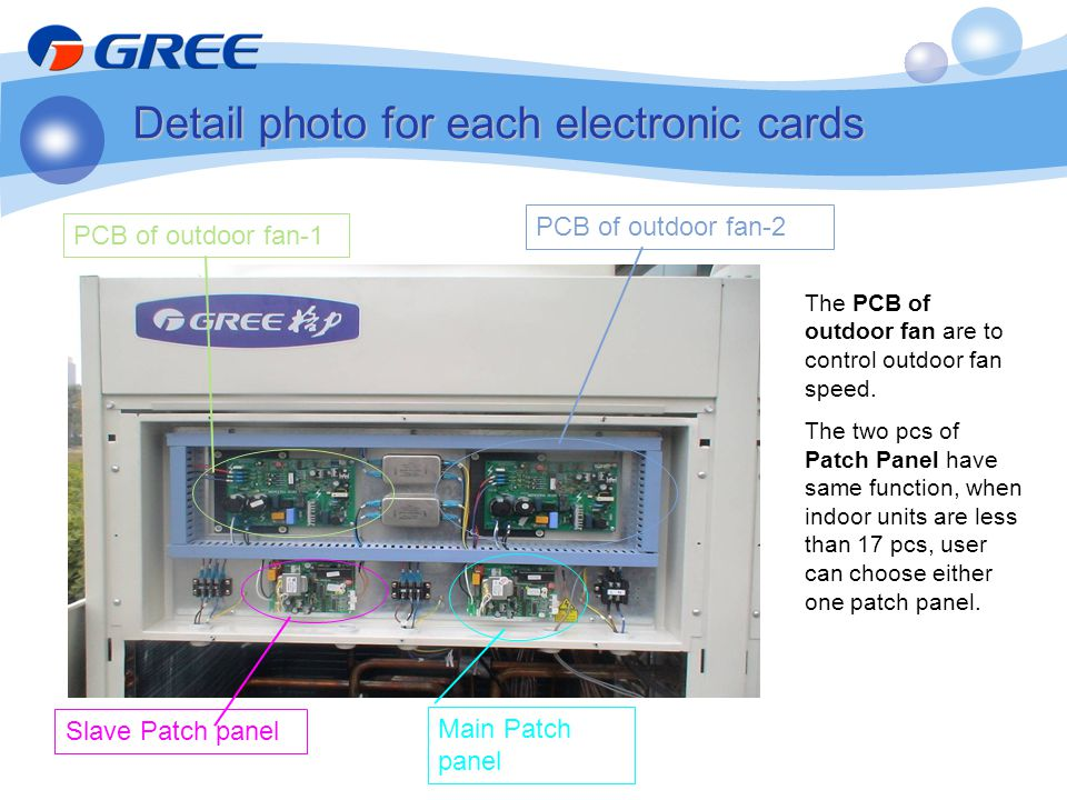 Detail photo for each electronic cards
