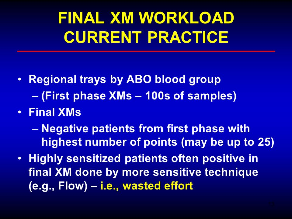 FINAL XM WORKLOAD CURRENT PRACTICE