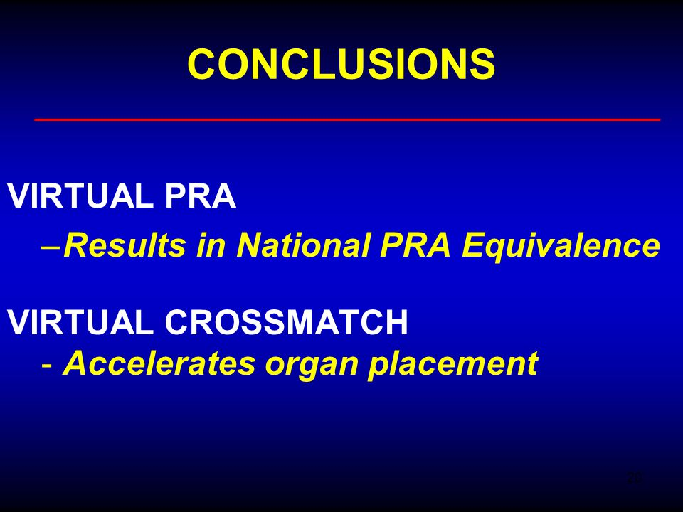 CONCLUSIONS VIRTUAL PRA Results in National PRA Equivalence