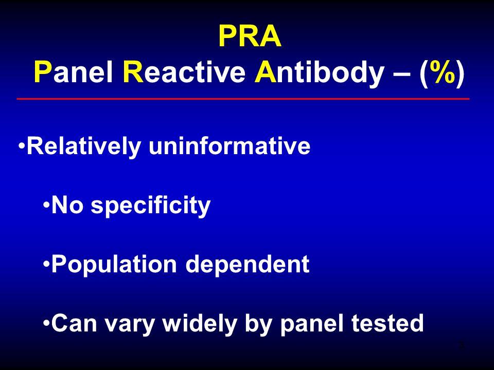 PRA Panel Reactive Antibody – (%)