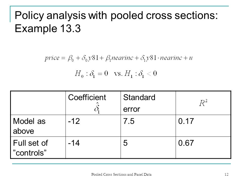 Policy analysis with pooled cross sections: Example 13.3