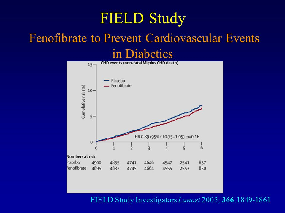 FIELD Study Fenofibrate to Prevent Cardiovascular Events in Diabetics