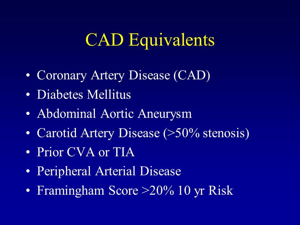 CAD Equivalents Coronary Artery Disease (CAD) Diabetes Mellitus