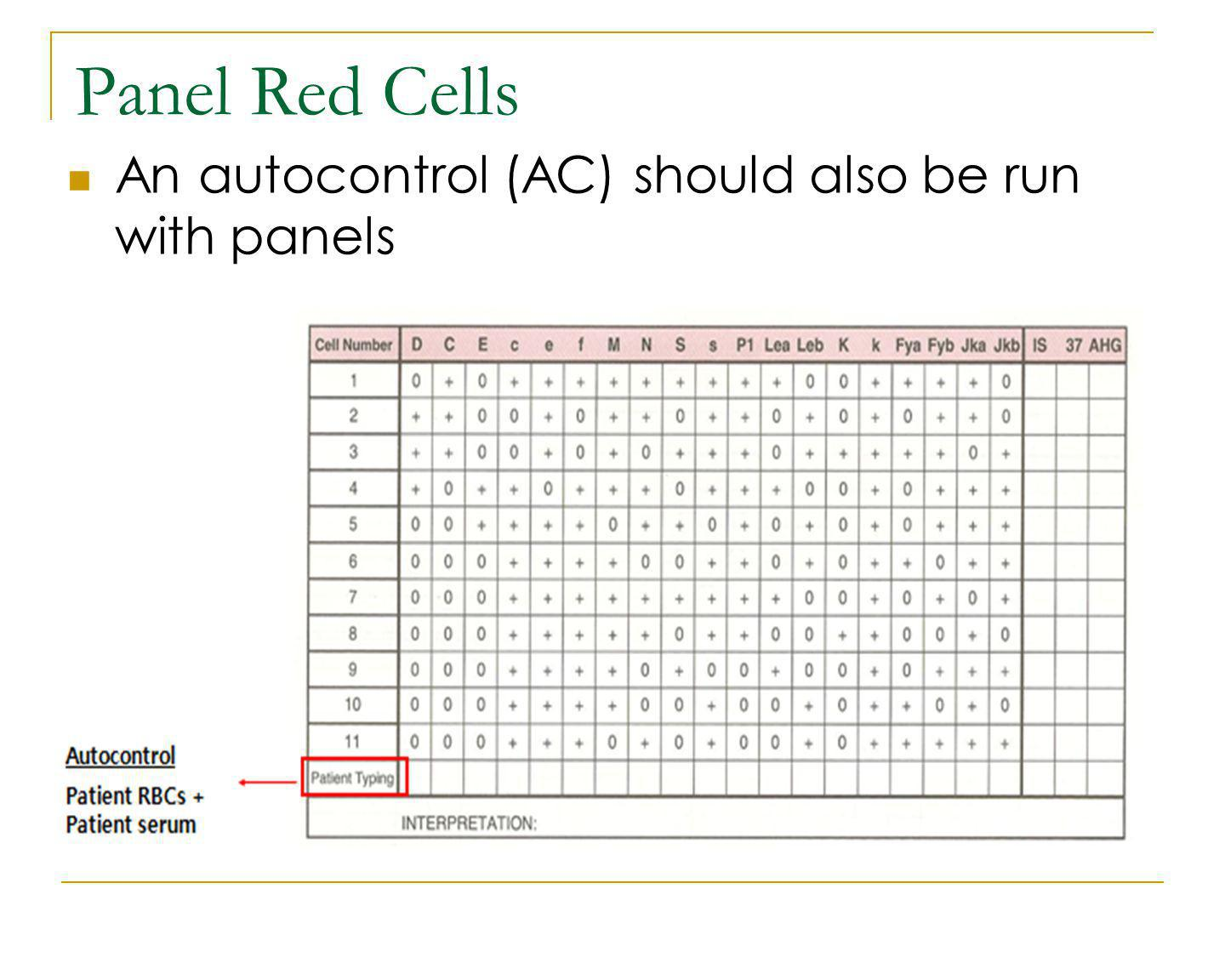 Panel Red Cells An autocontrol (AC) should also be run with panels