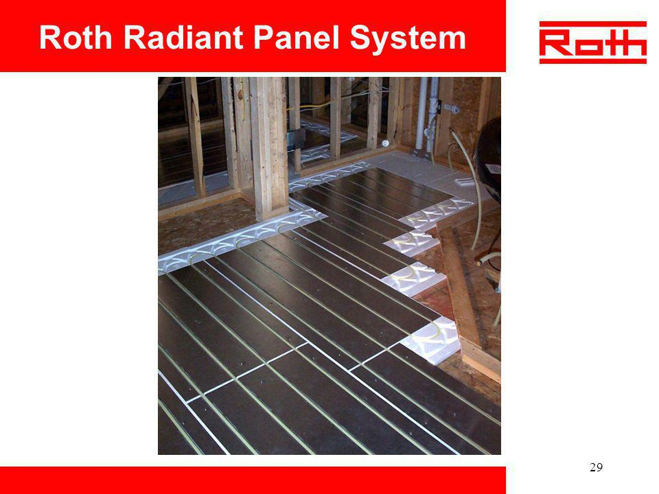 Roth Radiant Panel System