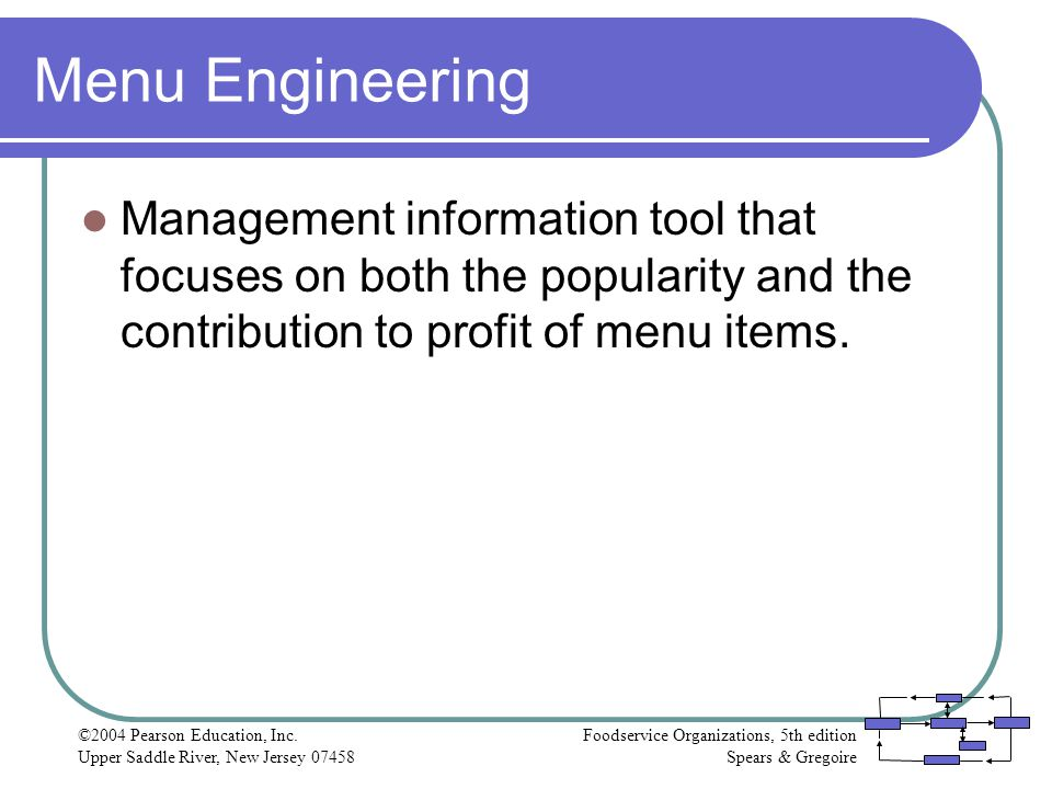 Menu Engineering Management information tool that focuses on both the popularity and the contribution to profit of menu items.