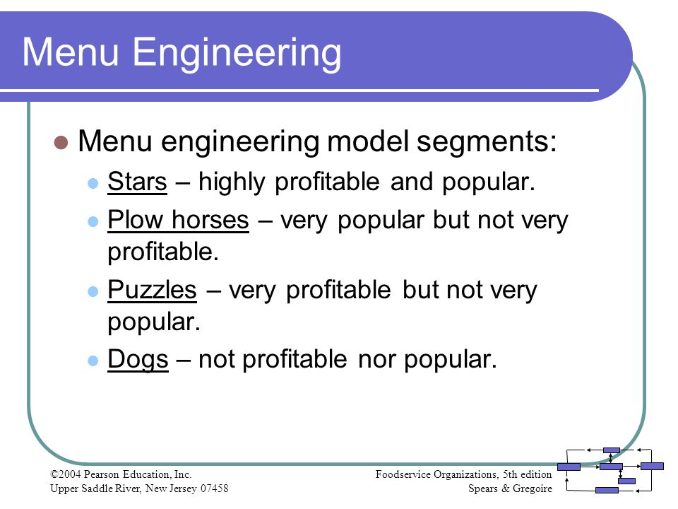 Menu Engineering Menu engineering model segments:
