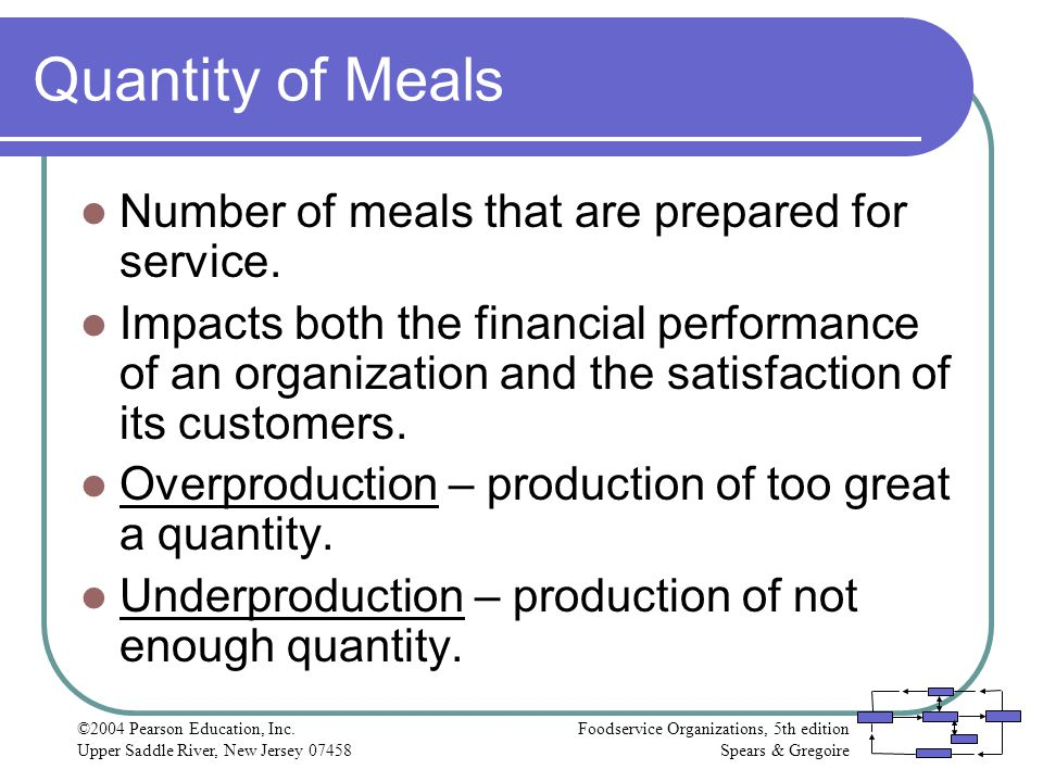 Quantity of Meals Number of meals that are prepared for service.