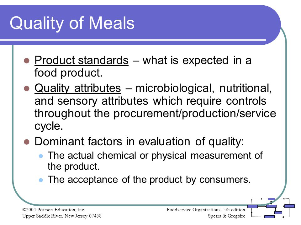 Quality of Meals Product standards – what is expected in a food product.