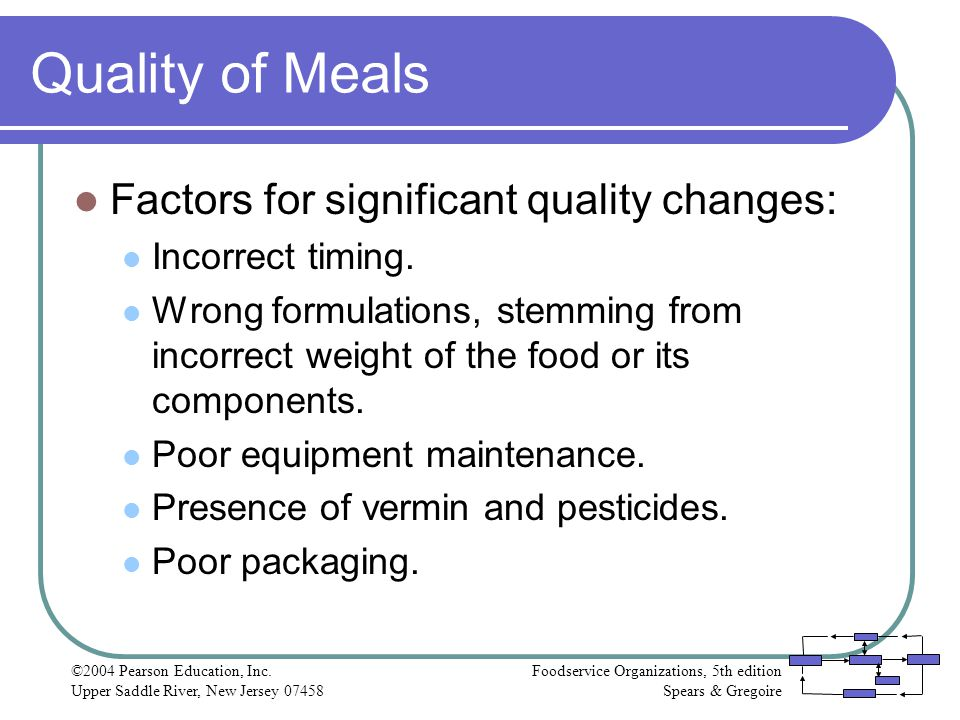 Quality of Meals Factors for significant quality changes: