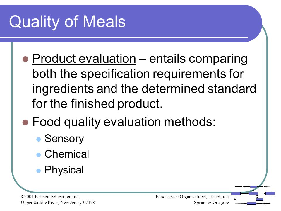 Quality of Meals